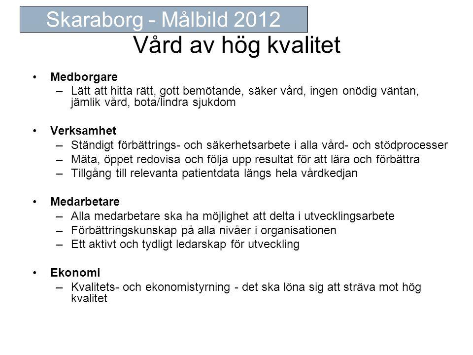 Vård av hög kvalitet Skaraborg - Målbild 2012 Medborgare