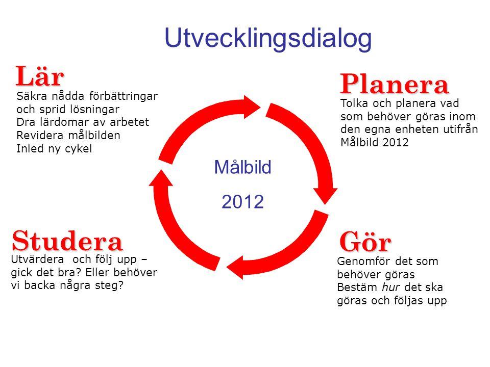 Utvecklingsdialog Lär Planera Studera Gör Målbild 2012