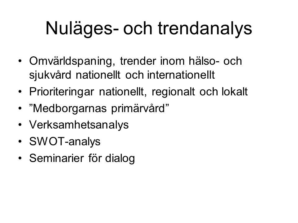 Nuläges- och trendanalys