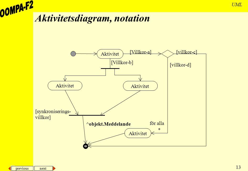 Aktivitetsdiagram, notation