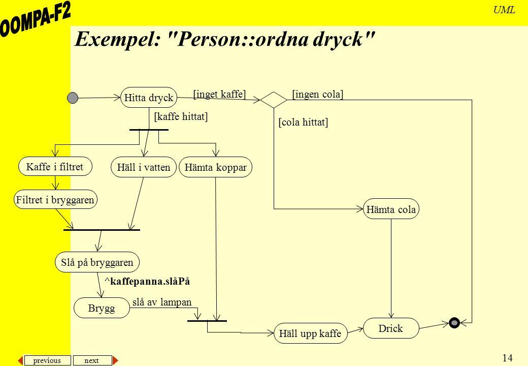 Exempel: Person::ordna dryck
