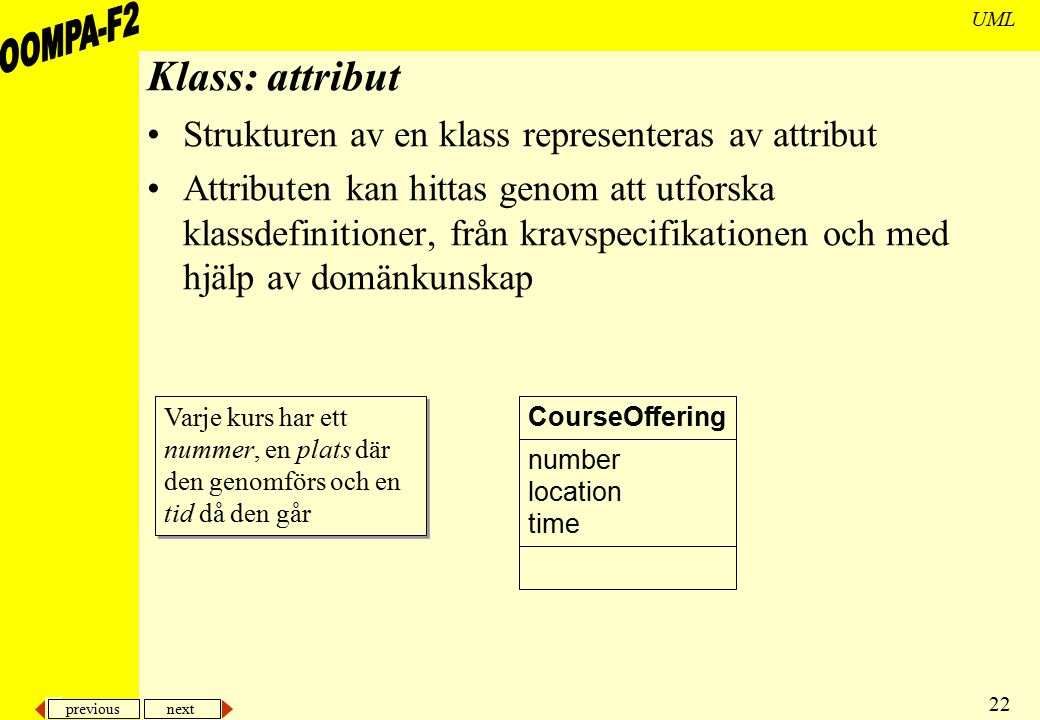Klass: attribut Strukturen av en klass representeras av attribut
