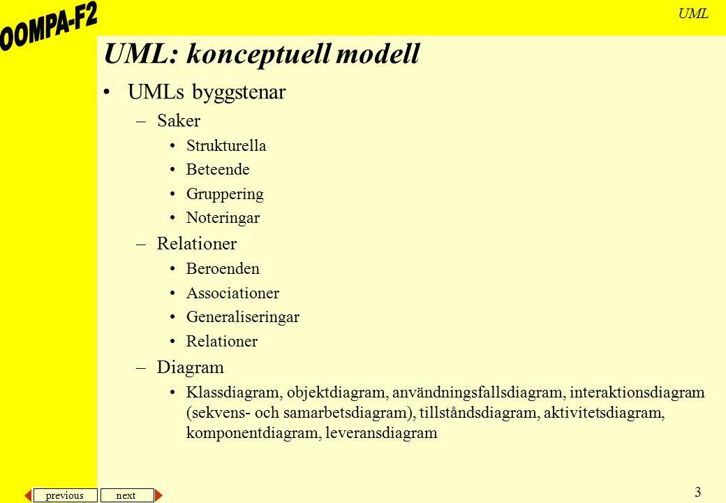 UML: konceptuell modell