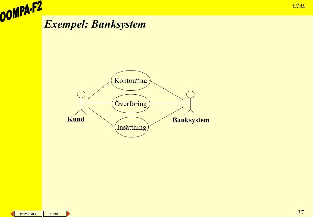 Exempel: Banksystem Kontouttag Överföring Kund Banksystem Insättning