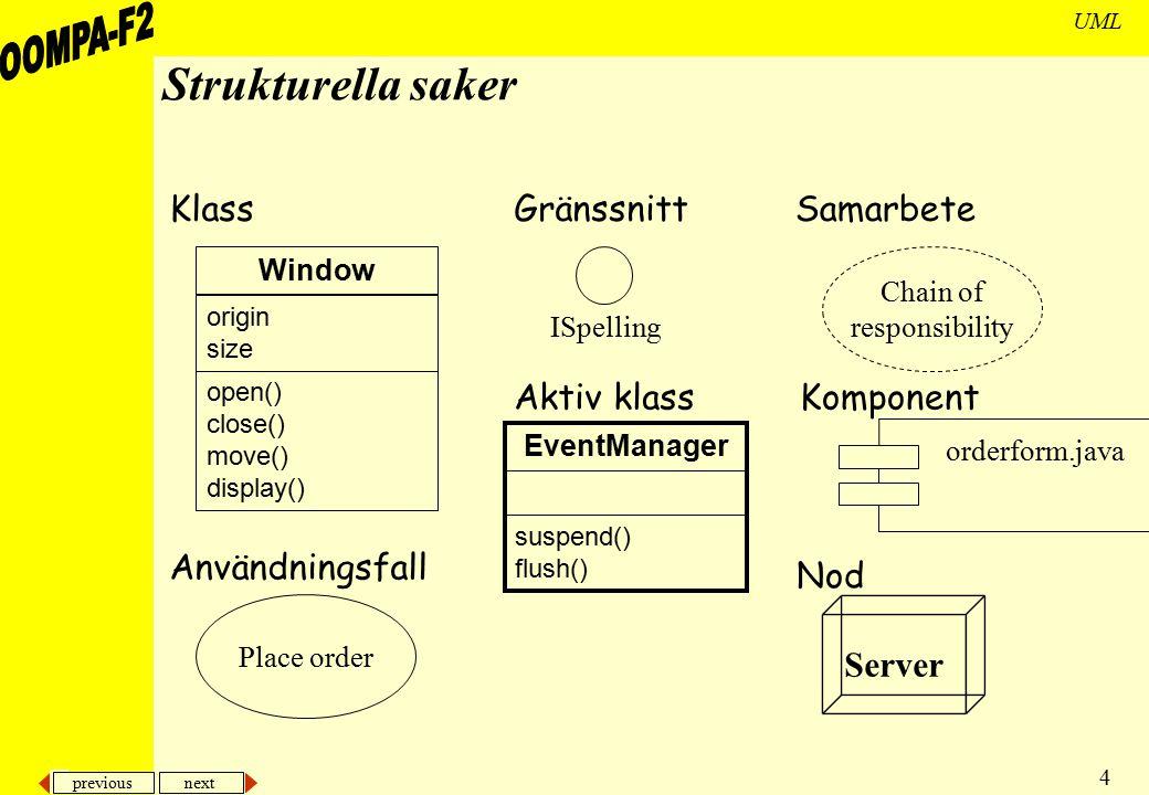 Strukturella saker Klass Gränssnitt Samarbete Aktiv klass Komponent