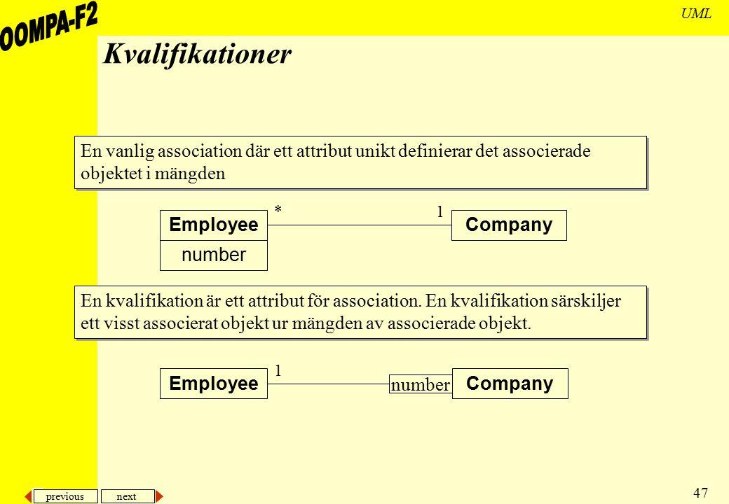 Kvalifikationer En vanlig association där ett attribut unikt definierar det associerade objektet i mängden.