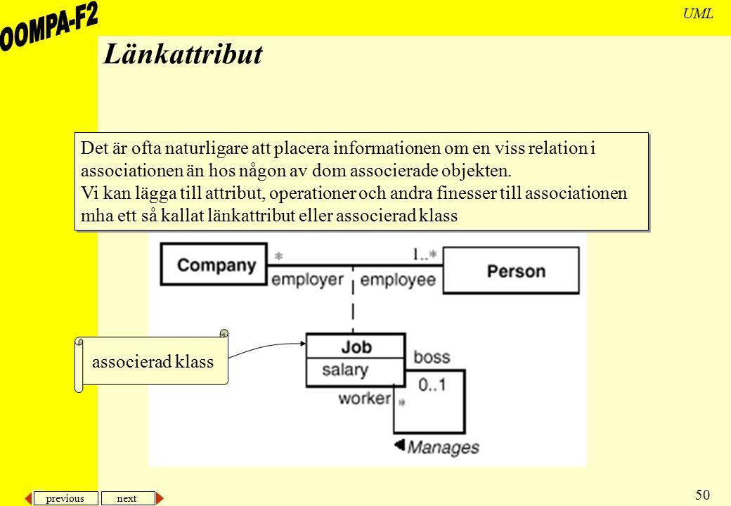 Länkattribut Det är ofta naturligare att placera informationen om en viss relation i associationen än hos någon av dom associerade objekten.