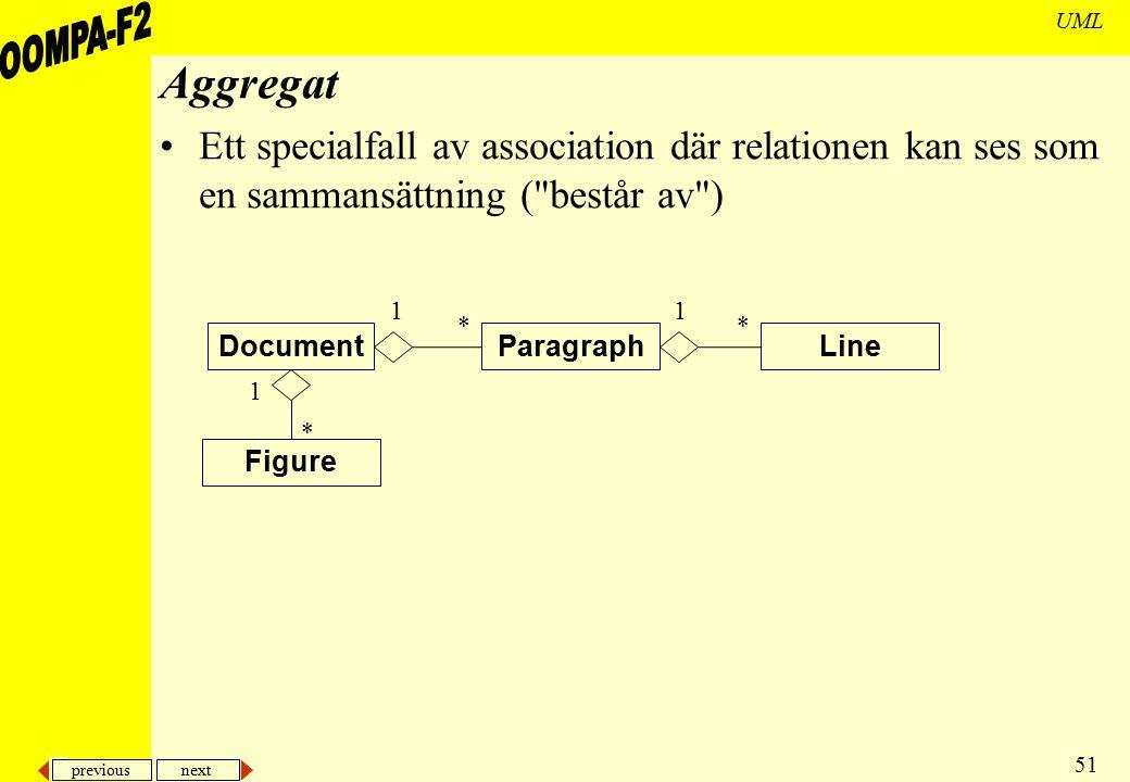 Aggregat Ett specialfall av association där relationen kan ses som en sammansättning ( består av ) 1.