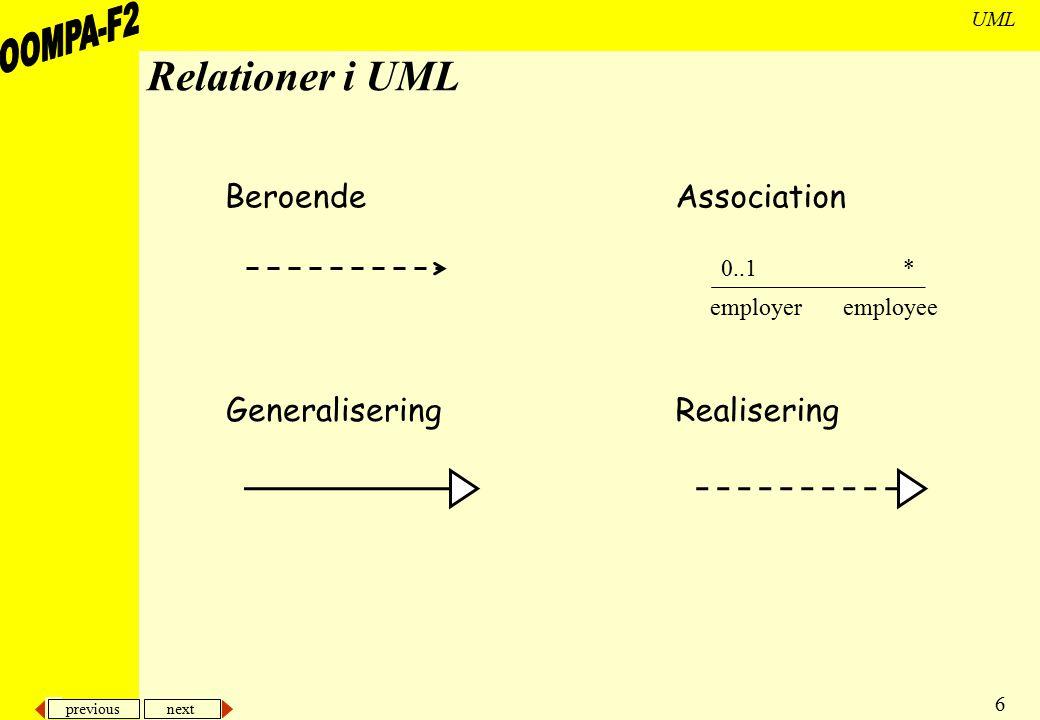 Relationer i UML Beroende Association Generalisering Realisering 0..1