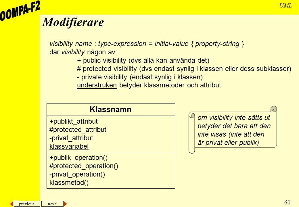 Modifierare Klassnamn