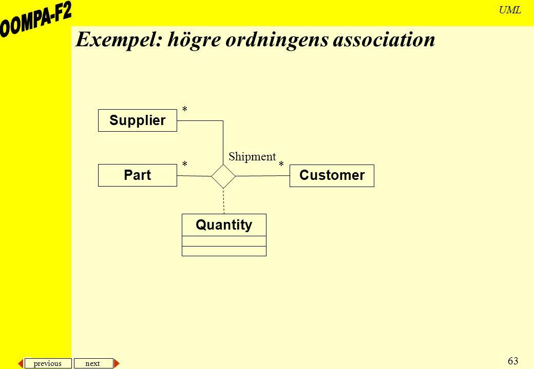 Exempel: högre ordningens association