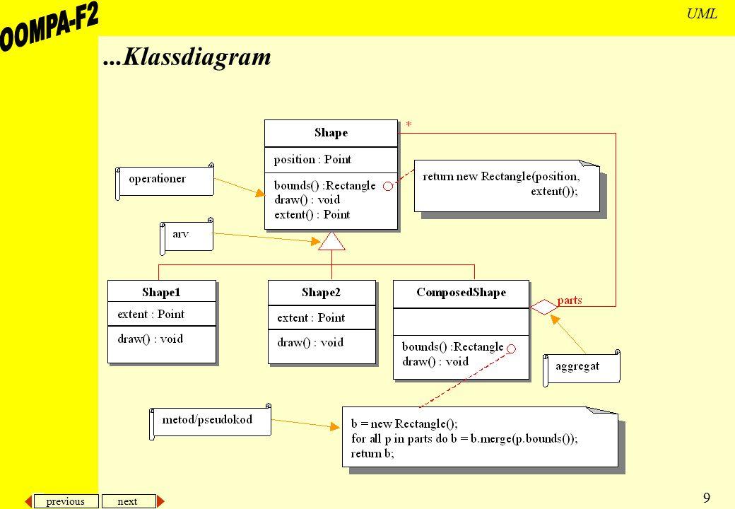 ...Klassdiagram