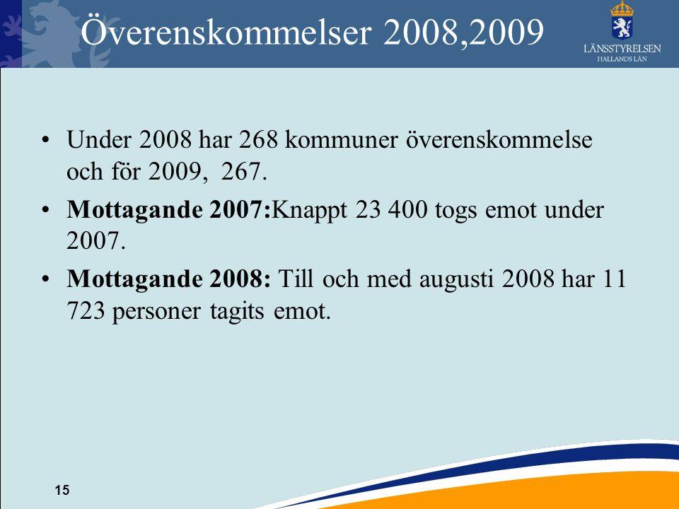 Överenskommelser 2008,2009 Under 2008 har 268 kommuner överenskommelse och för 2009, 267. Mottagande 2007:Knappt 23 400 togs emot under 2007.
