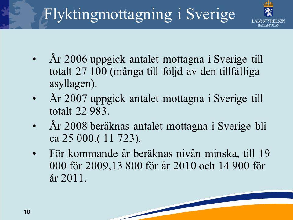 Flyktingmottagning i Sverige