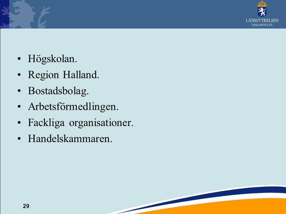 Högskolan. Region Halland. Bostadsbolag. Arbetsförmedlingen.