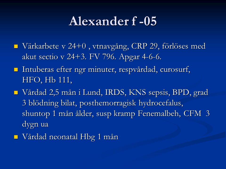 Alexander f -05 Värkarbete v 24+0 , vtnavgång, CRP 29, förlöses med akut sectio v 24+3. FV 796. Apgar 4-6-6.