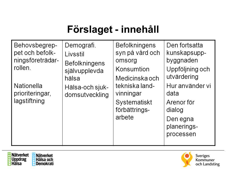 Förslaget - innehåll Behovsbegrep-pet och befolk-ningsföreträdar-rollen. Nationella prioriteringar, lagstiftning.