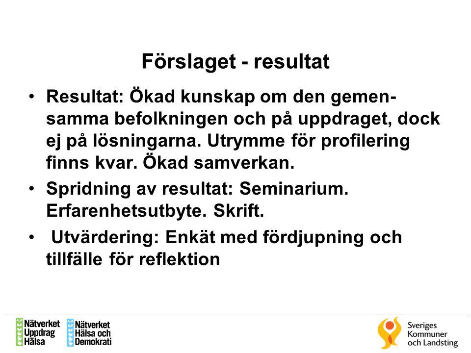 Förslaget - resultat
