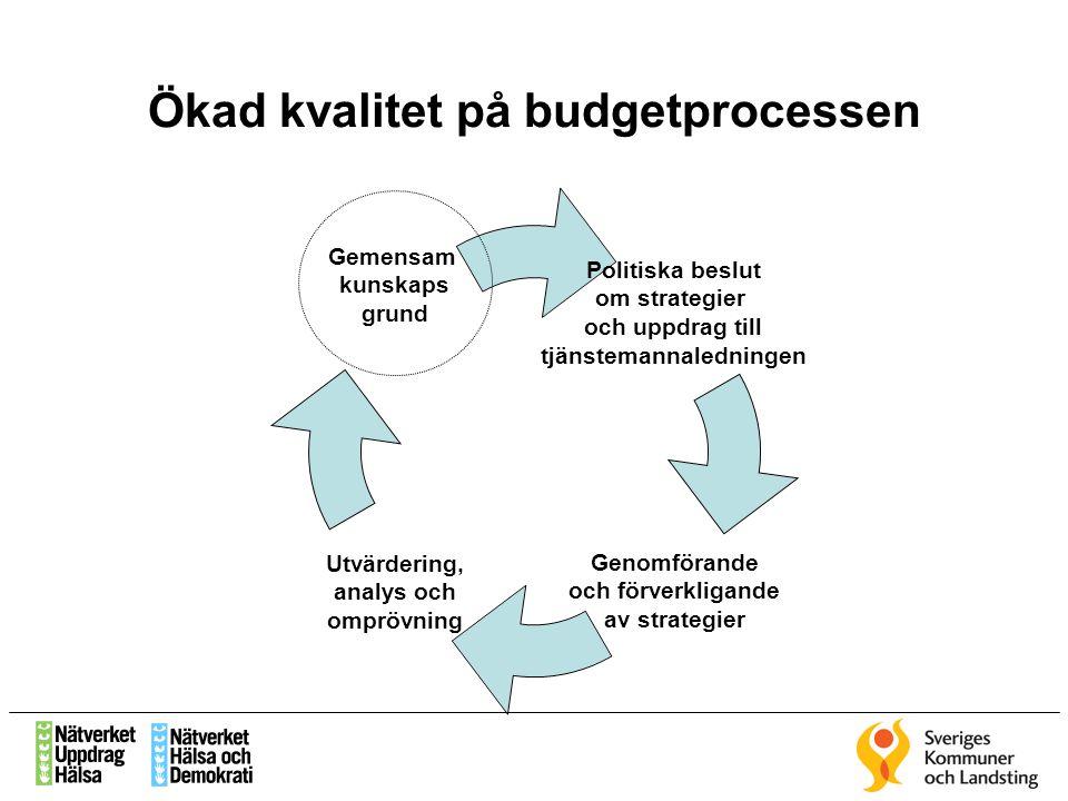 Ökad kvalitet på budgetprocessen