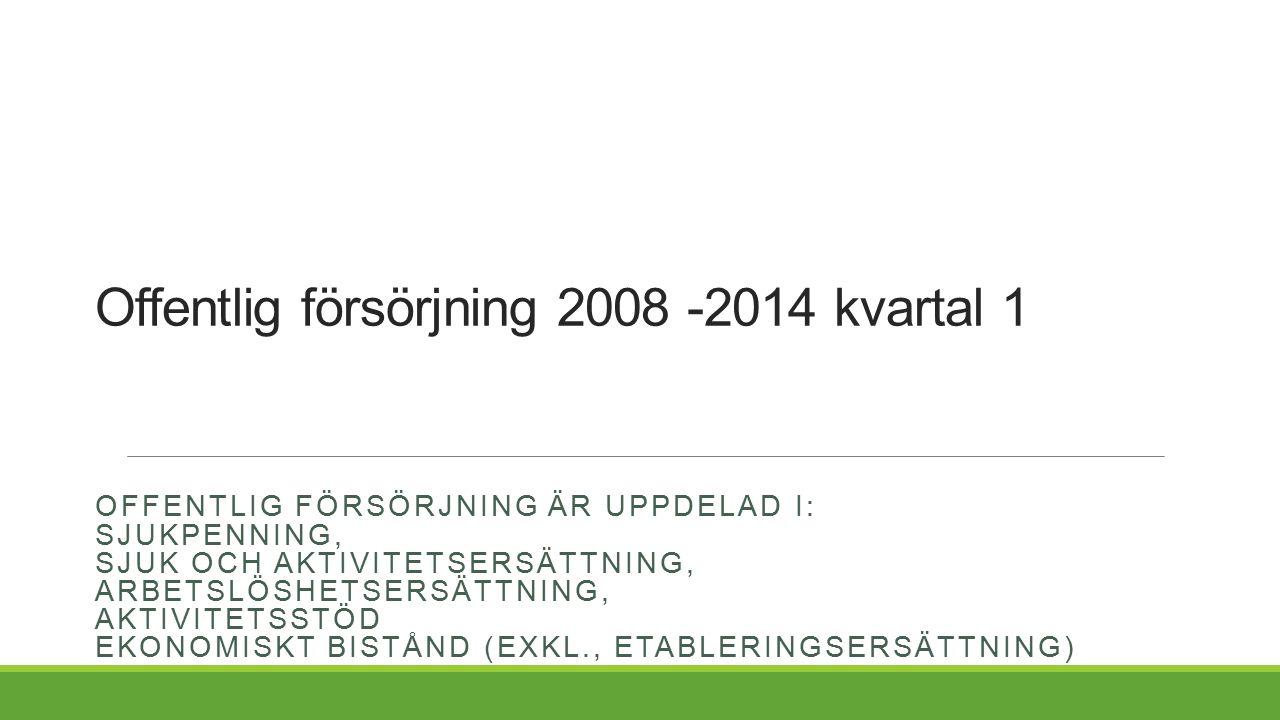 Offentlig försörjning 2008 -2014 kvartal 1