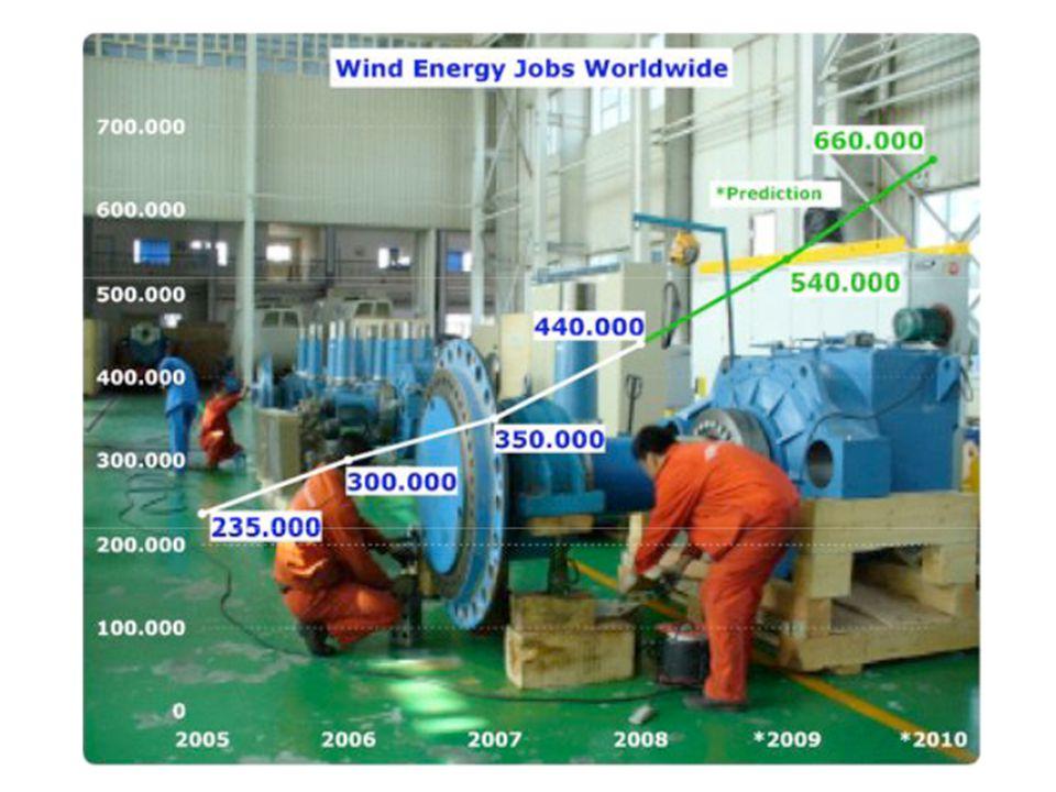 Denna utveckling skapar även arbetstillfällen