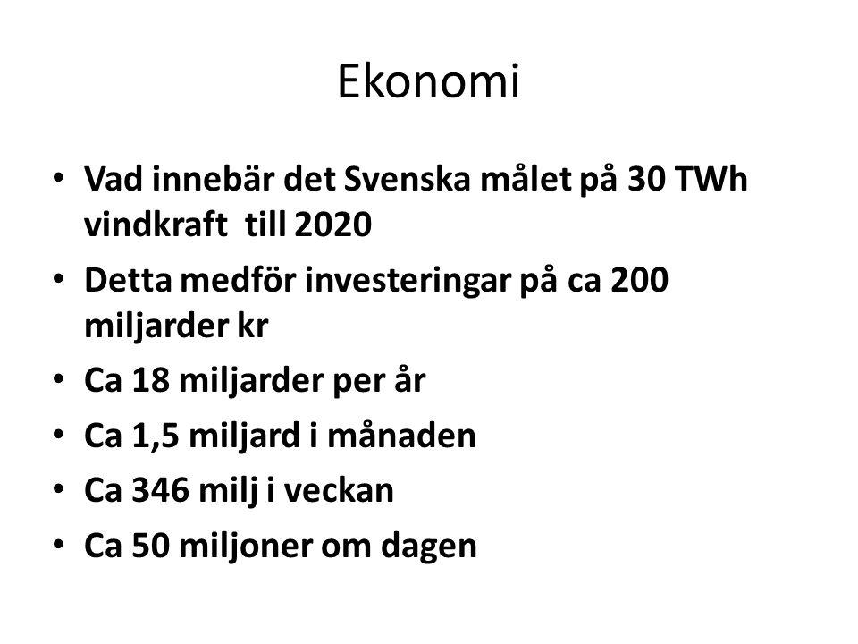 Ekonomi Vad innebär det Svenska målet på 30 TWh vindkraft till 2020