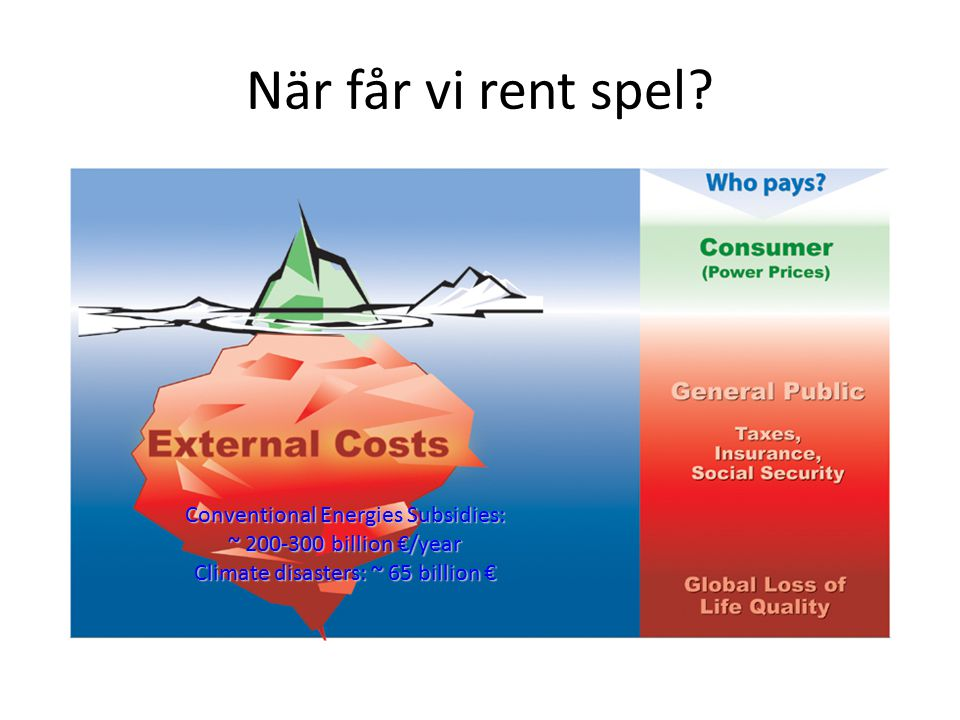 När får vi rent spel Conventional Energies Subsidies: