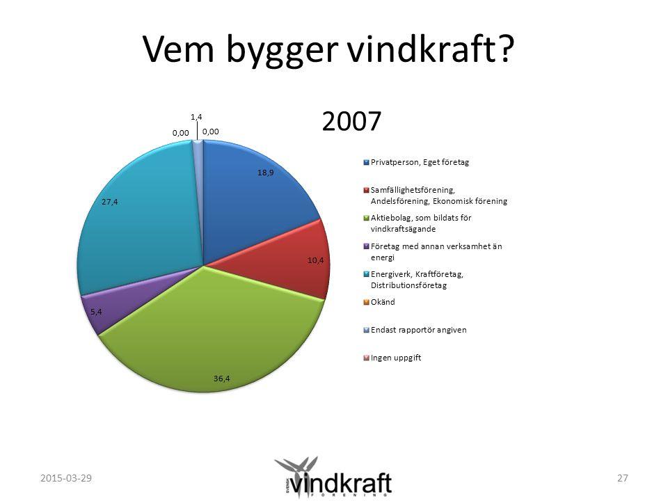 Vem bygger vindkraft 2007 2017-04-08