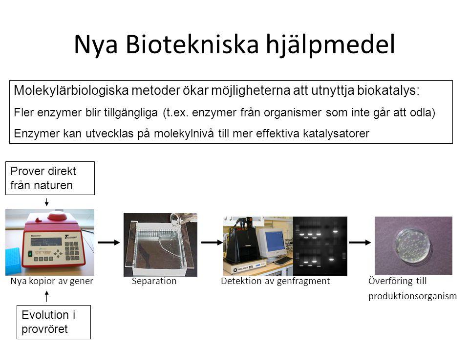 Nya Biotekniska hjälpmedel