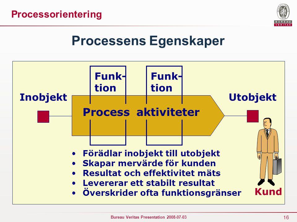 Processens Egenskaper