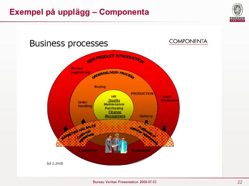 Exempel på upplägg – Componenta