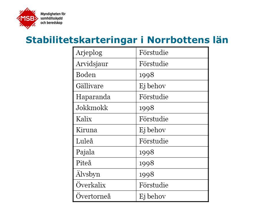 Stabilitetskarteringar i Norrbottens län