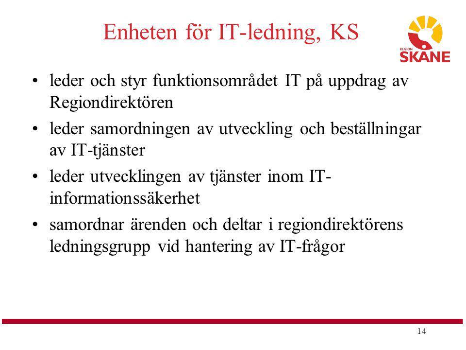 Enheten för IT-ledning, KS