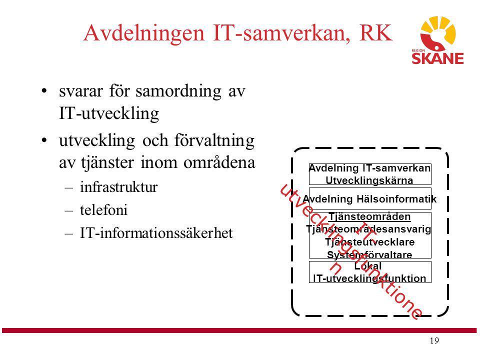 Avdelningen IT-samverkan, RK