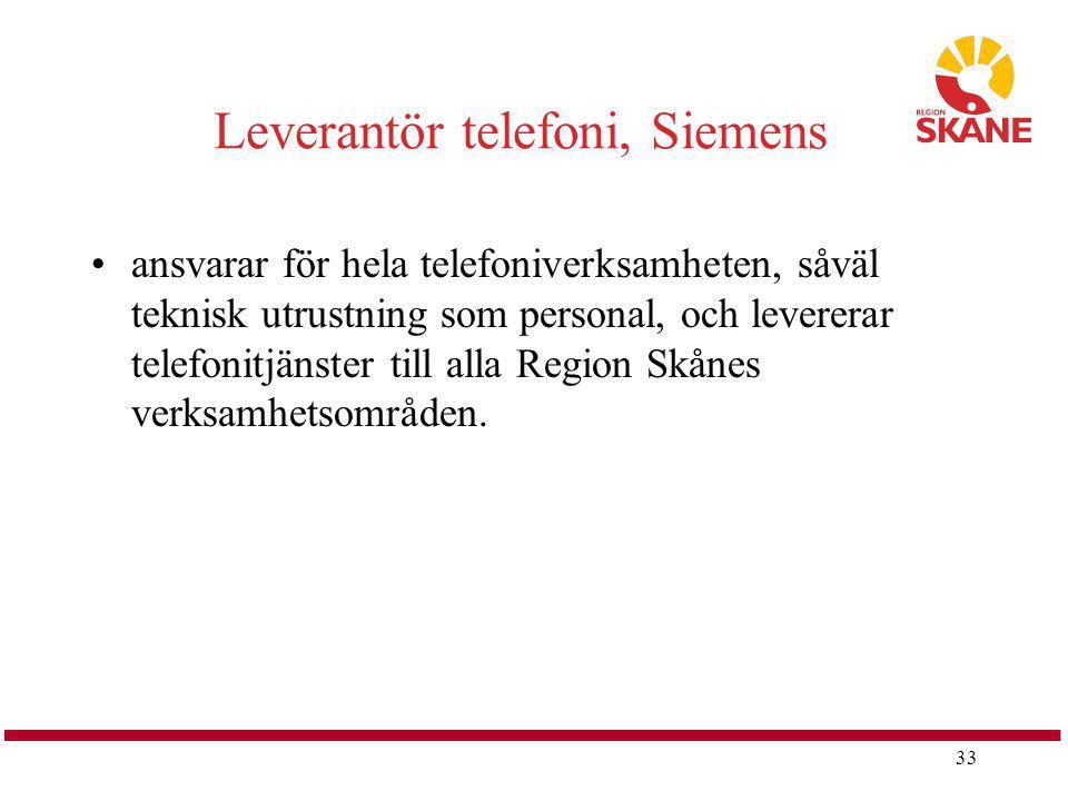 Leverantör telefoni, Siemens