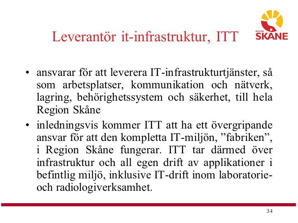 Leverantör it-infrastruktur, ITT
