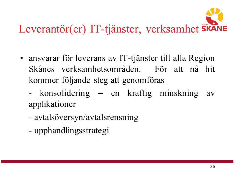 Leverantör(er) IT-tjänster, verksamhet