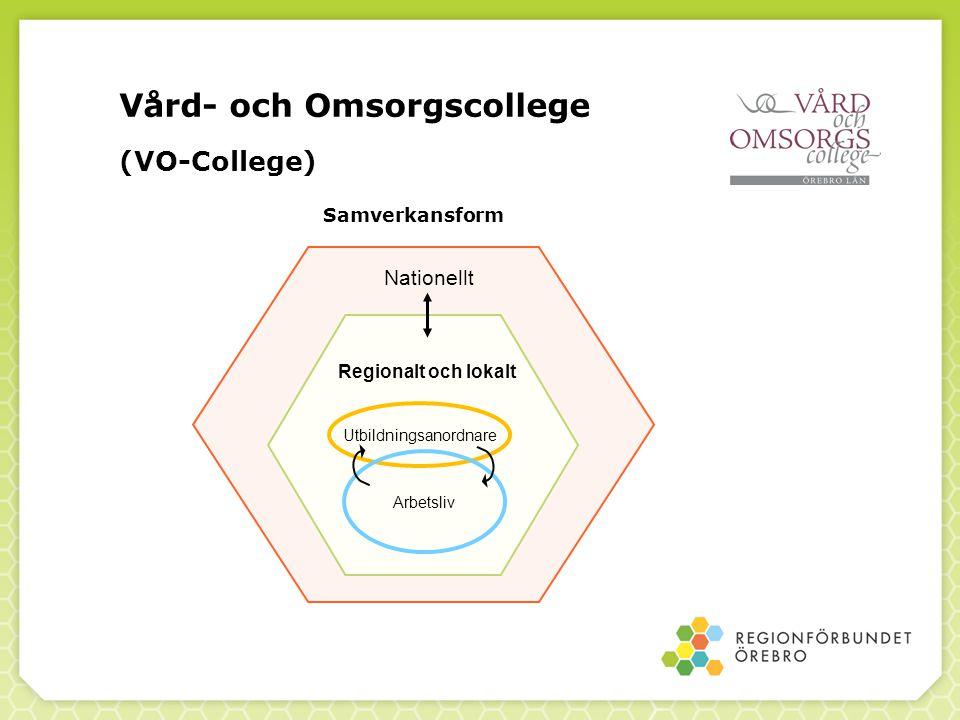 Vård- och Omsorgscollege (VO-College)