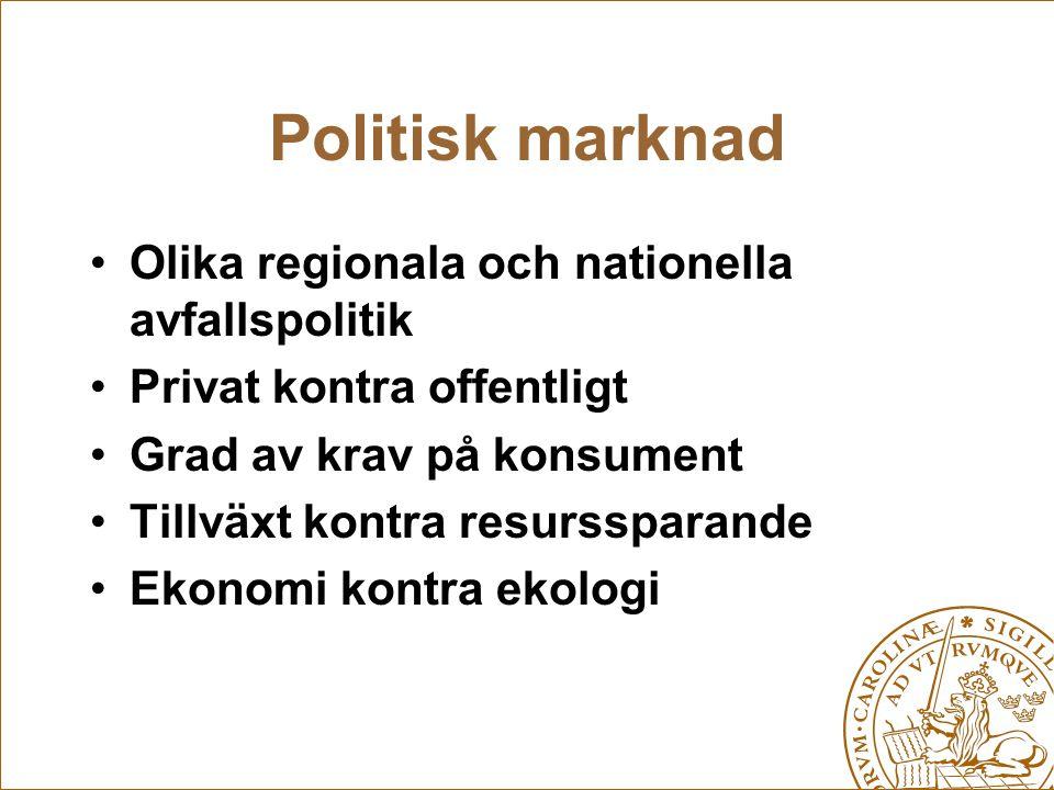 Politisk marknad Olika regionala och nationella avfallspolitik