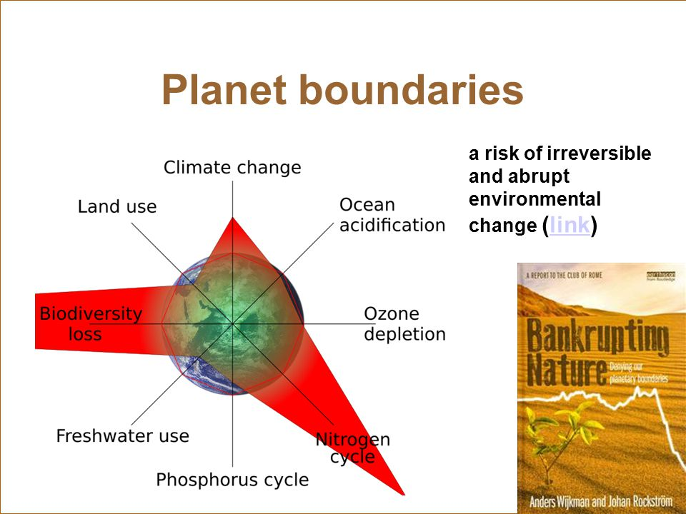 Planet boundaries a risk of irreversible and abrupt environmental change (link)