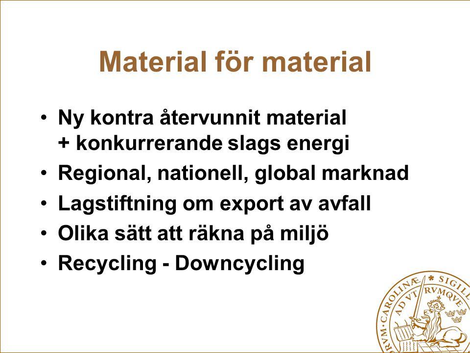 Material för material Ny kontra återvunnit material + konkurrerande slags energi. Regional, nationell, global marknad.