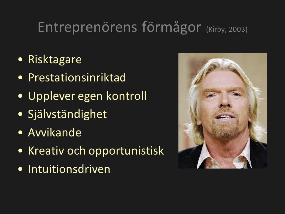 Entreprenörens förmågor (Kirby, 2003)
