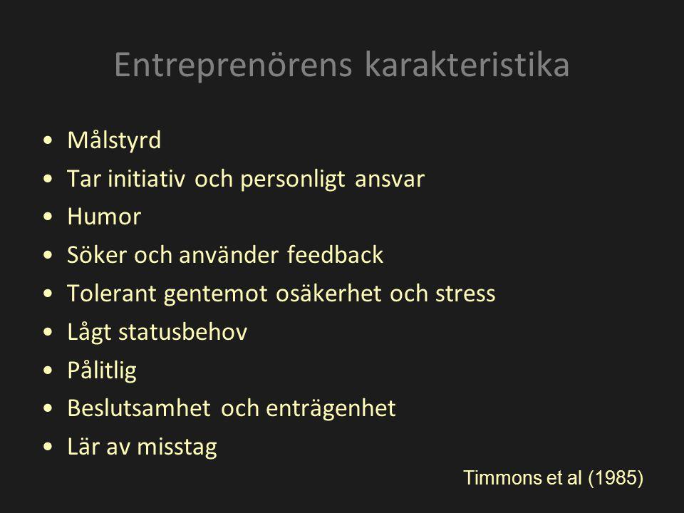 Entreprenörens karakteristika