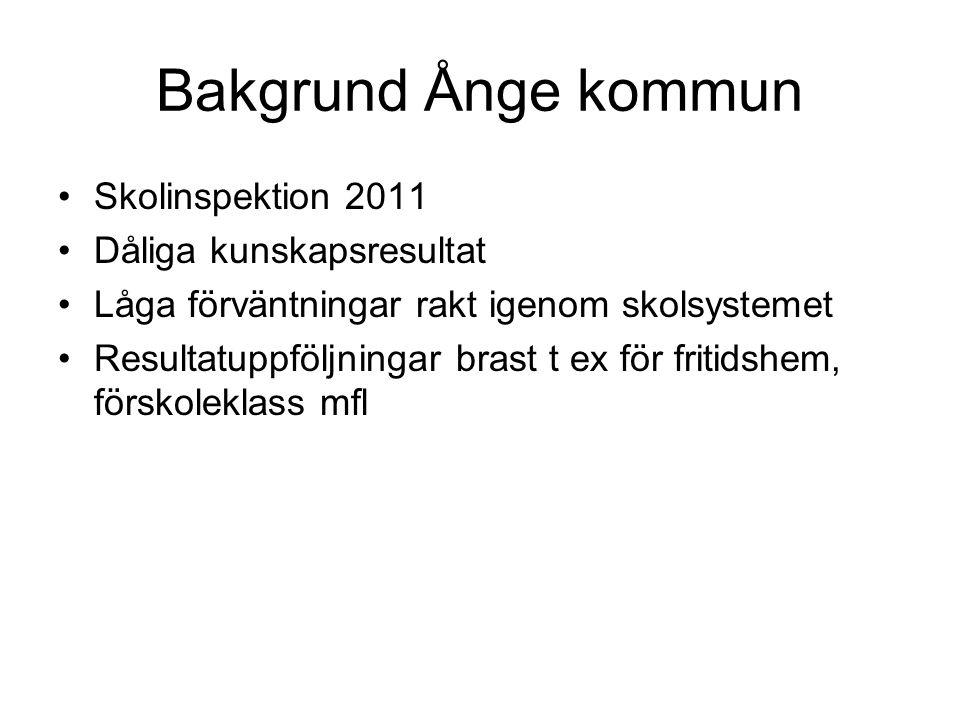 Bakgrund Ånge kommun Skolinspektion 2011 Dåliga kunskapsresultat