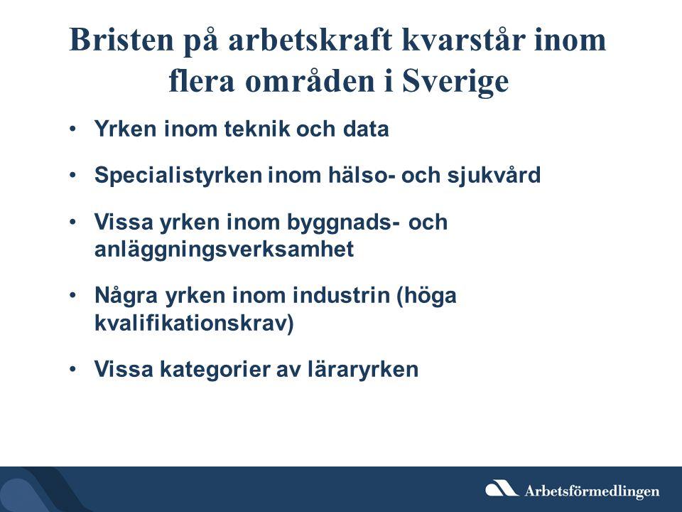 Bristen på arbetskraft kvarstår inom flera områden i Sverige