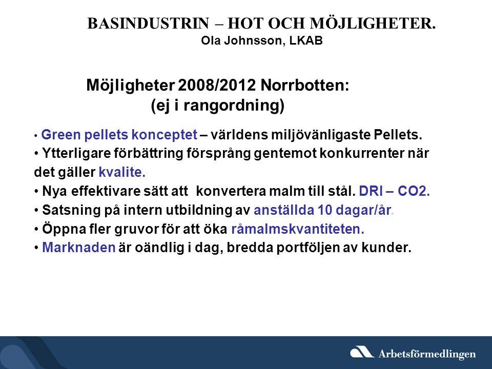 BASINDUSTRIN – HOT OCH MÖJLIGHETER. Möjligheter 2008/2012 Norrbotten: