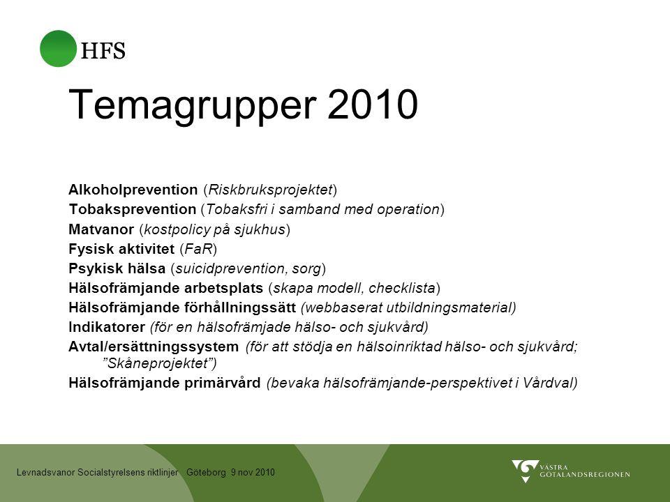 Temagrupper 2010 Alkoholprevention (Riskbruksprojektet)