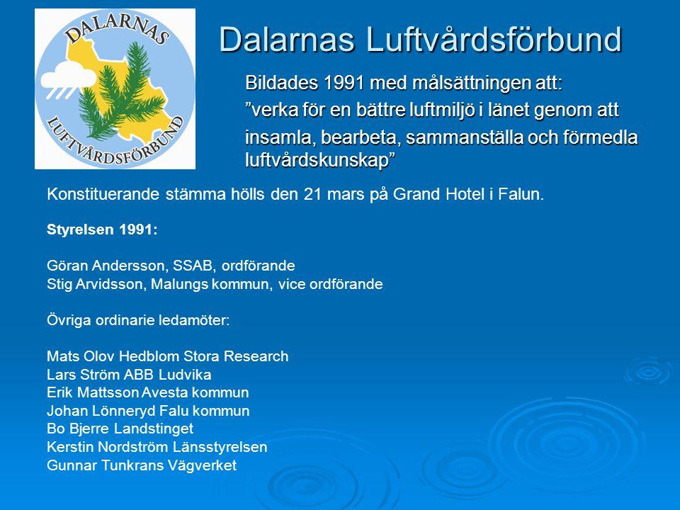 Dalarnas Luftvårdsförbund