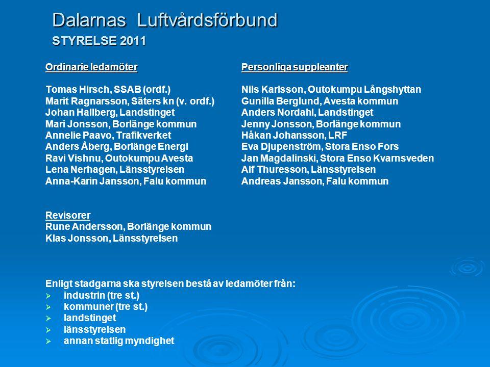Dalarnas Luftvårdsförbund STYRELSE 2011