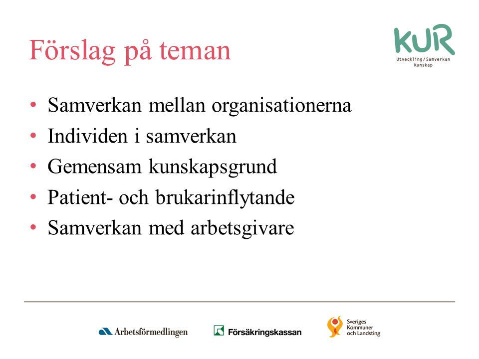 Förslag på teman Samverkan mellan organisationerna